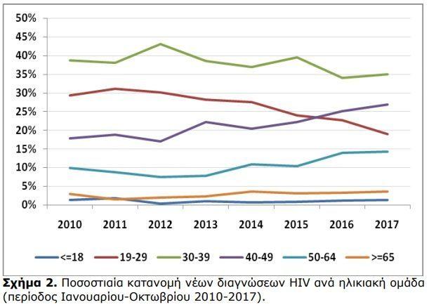 HIV θετικές τόποι γνωριμιών Νότια Αφρική